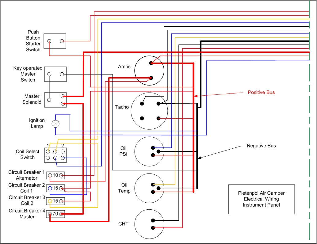 electrical pete s pietenpol the completed panel the wiring behind